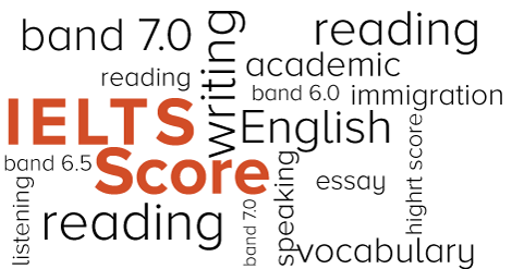 The Most Effective Methods to Improve Your IELTS Score